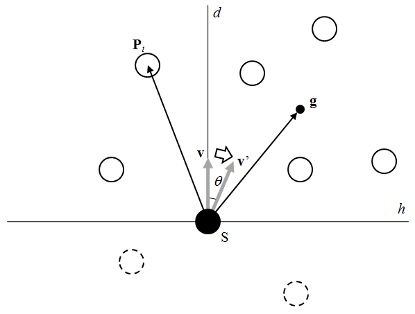 boid2x_cohesion_gravity_center