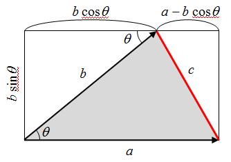 math_cosine_formula_1
