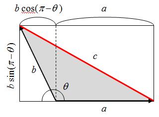 math_cosine_formula_2