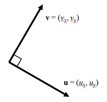 math_linear_tool_1