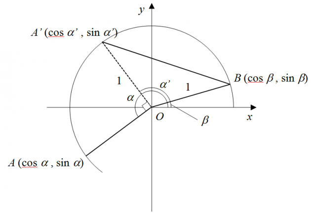 math_trigonometry_additiontheorem_2
