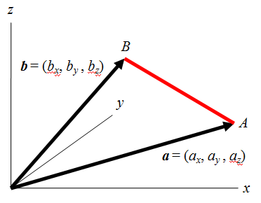 math_vector_innerprod_1