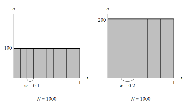 histogram_and_probability_density_2
