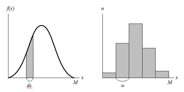 histogram_and_probability_density_3