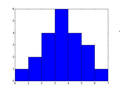 python-matplot-pyplot-bar04
