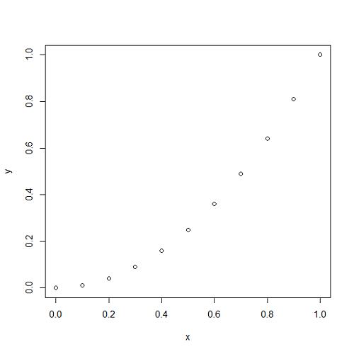r-plot-basic