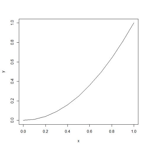 r-plot-type-l