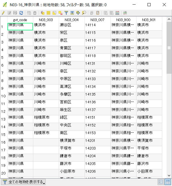 qgis-designated-city-dissolve-attribute-table-after