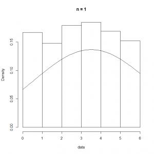 CLT_dice_n=01
