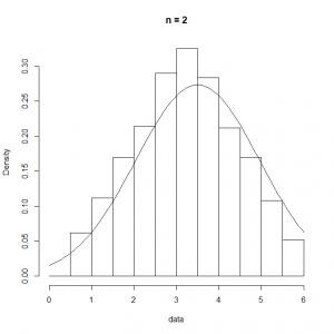 CLT_dice_n=02